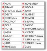 alfabeto.aeronautico