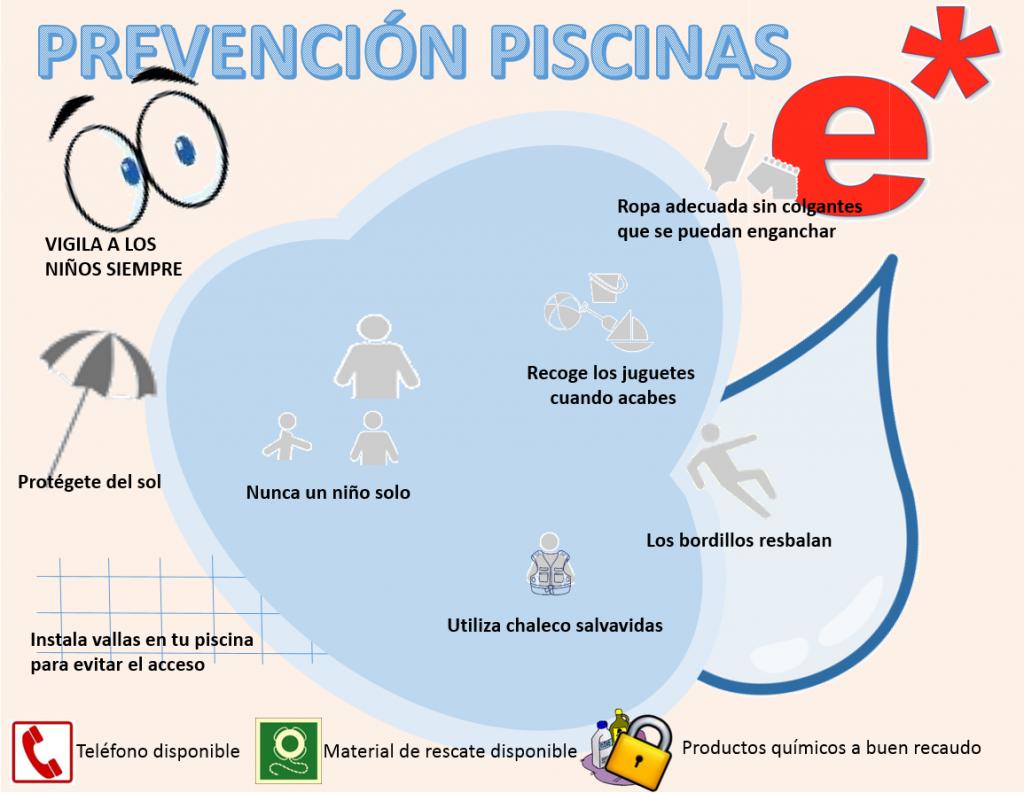 prevención.piscina