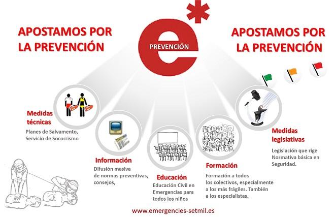 prevencion.socorrismo.infografia