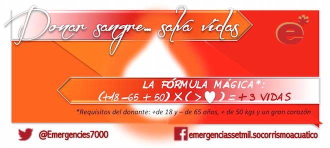 La fórmula mágica: (+18 -65 +50) x (>?) = +3 VIDAS