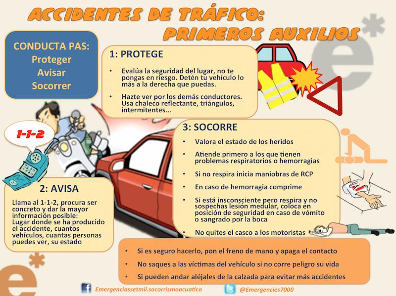 accidentes.de.trafico.primeros.auxilios.infografias