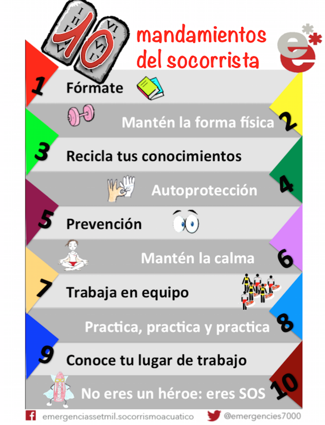 10.mandamientos.del.socorrista.infografia