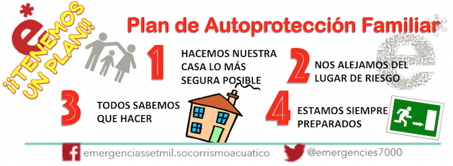 plan.de.autoproteccion.familiar